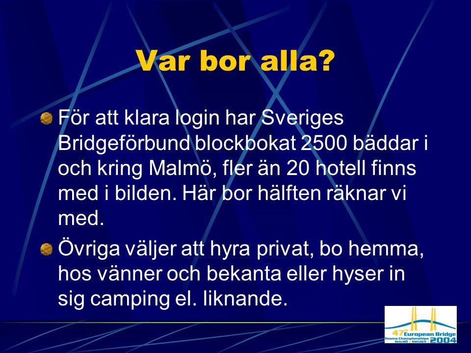 Styrkan i regionen Malmö är ur bridgesynpunkt tillsammans med Köpenhamn ett av världens starkaste bridgecentra.