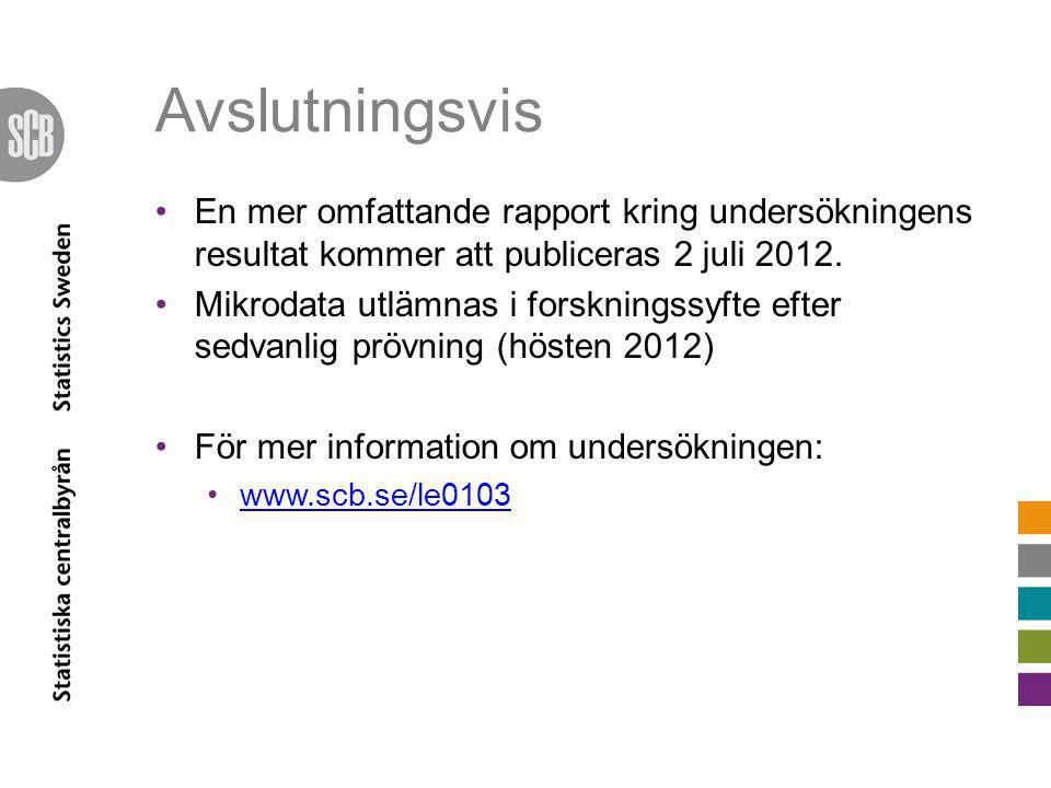Avslutningsvis •En mer omfattande rapport kring undersökningens resultat kommer att publiceras 2 juli 2012.