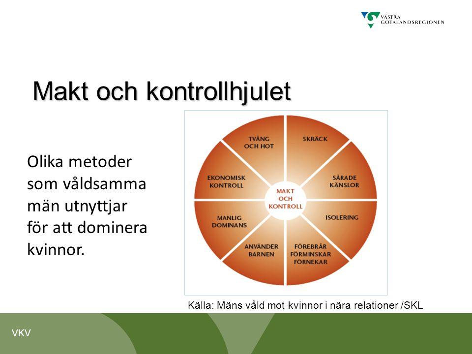 VKV Makt och kontrollhjulet Källa: Mäns våld mot kvinnor i nära relationer /SKL Olika metoder som våldsamma män utnyttjar för att dominera kvinnor.