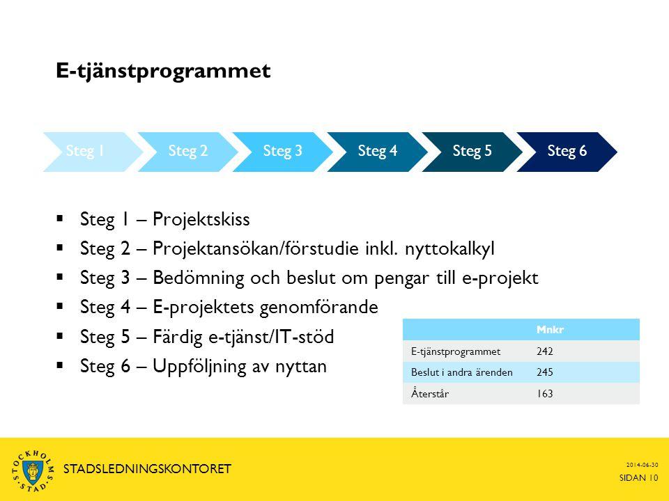 Steg 1Steg 2Steg 3Steg 4Steg 5Steg 6 2014-06-30 SIDAN 10 STADSLEDNINGSKONTORET E-tjänstprogrammet  Steg 1 – Projektskiss  Steg 2 – Projektansökan/förstudie inkl.