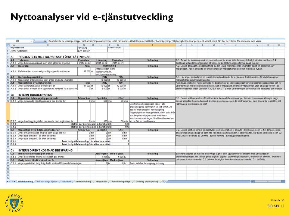 2014-06-30 SIDAN 13 Nyttoanalyser vid e-tjänstutveckling