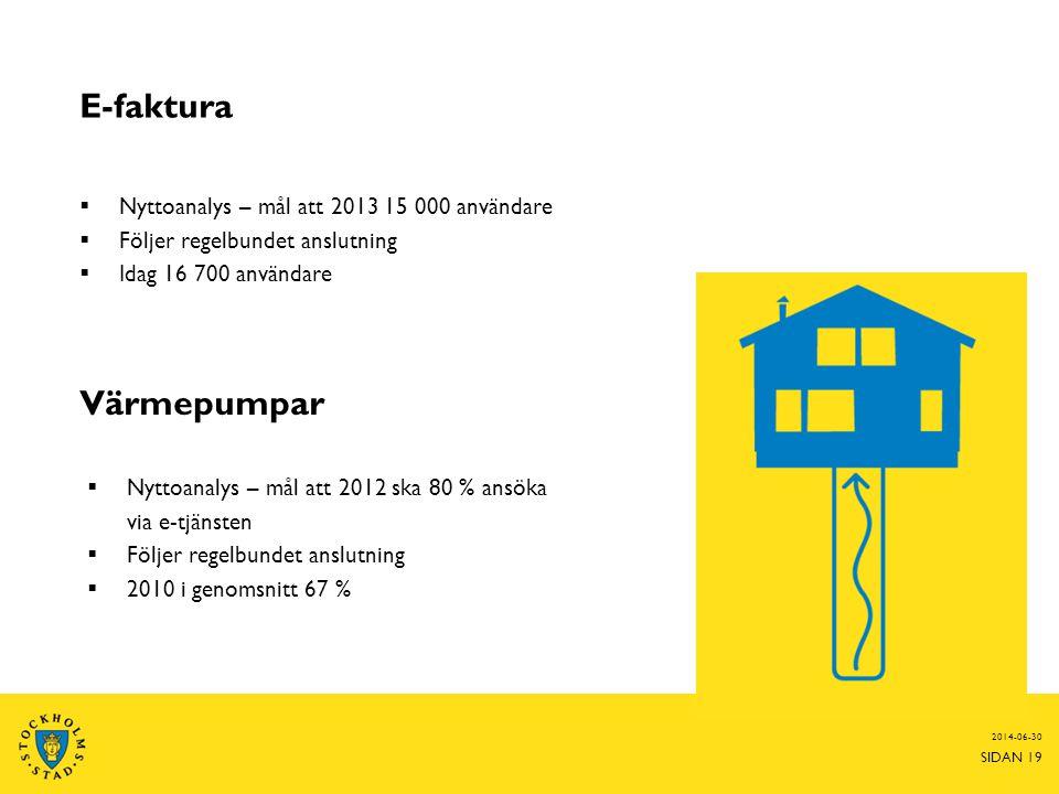 2014-06-30 SIDAN 19 E-faktura  Nyttoanalys – mål att 2013 15 000 användare  Följer regelbundet anslutning  Idag 16 700 användare Värmepumpar  Nytt