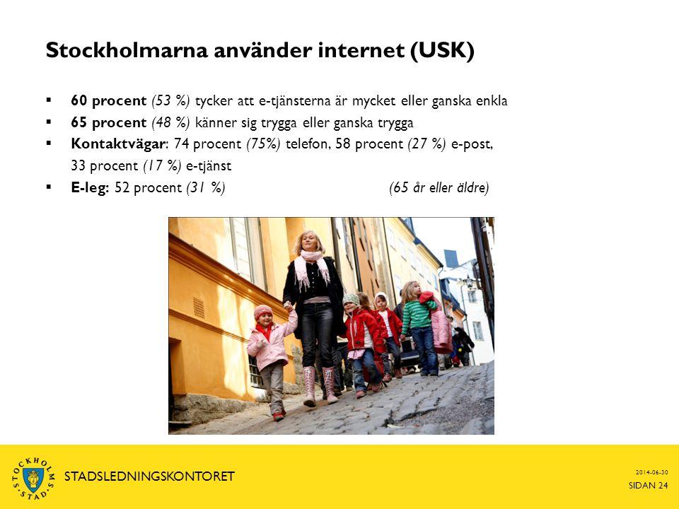 2014-06-30 SIDAN 24 STADSLEDNINGSKONTORET Stockholmarna använder internet (USK)  60 procent (53 %) tycker att e-tjänsterna är mycket eller ganska enkla  65 procent (48 %) känner sig trygga eller ganska trygga  Kontaktvägar: 74 procent (75%) telefon, 58 procent (27 %) e-post, 33 procent (17 %) e-tjänst  E-leg: 52 procent (31 %) (65 år eller äldre)
