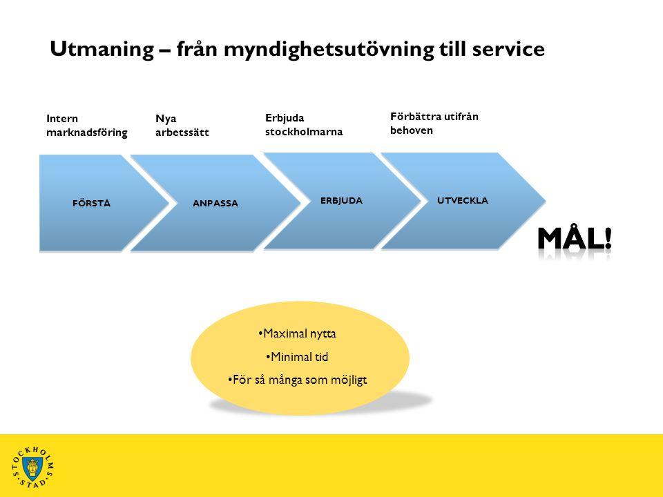 FÖRSTÅ ERBJUDA UTVECKLA Utmaning – från myndighetsutövning till service Intern marknadsföring Nya arbetssätt Erbjuda stockholmarna Förbättra utifrån b