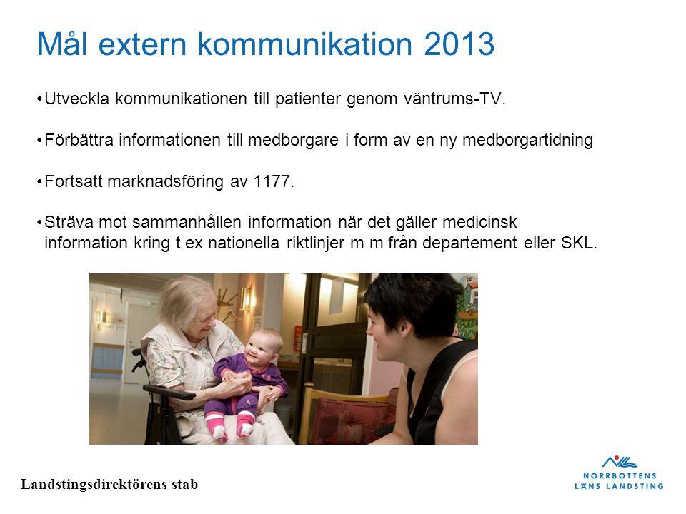 Landstingsdirektörens stab Mål extern kommunikation 2013 •Utveckla kommunikationen till patienter genom väntrums-TV. •Förbättra informationen till med