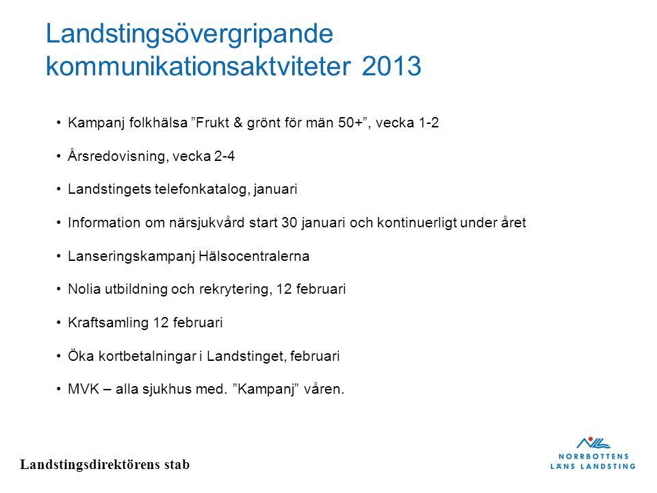 """Landstingsdirektörens stab Landstingsövergripande kommunikationsaktviteter 2013 • Kampanj folkhälsa """"Frukt & grönt för män 50+"""", vecka 1-2 • Årsredovi"""