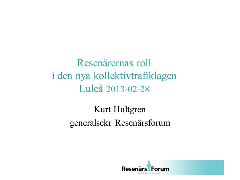 Resenärernas roll i den nya kollektivtrafiklagen Luleå 2013-02-28 Kurt Hultgren generalsekr Resenärsforum