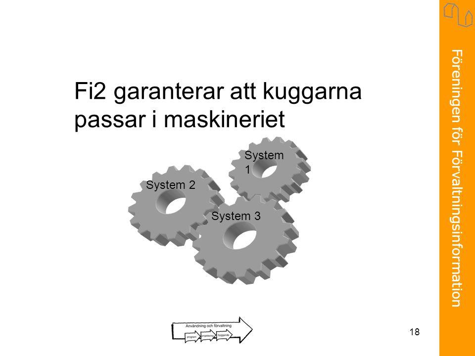 Föreningen för Förvaltningsinformation 18 System 1 System 2 System 3 Fi2 garanterar att kuggarna passar i maskineriet