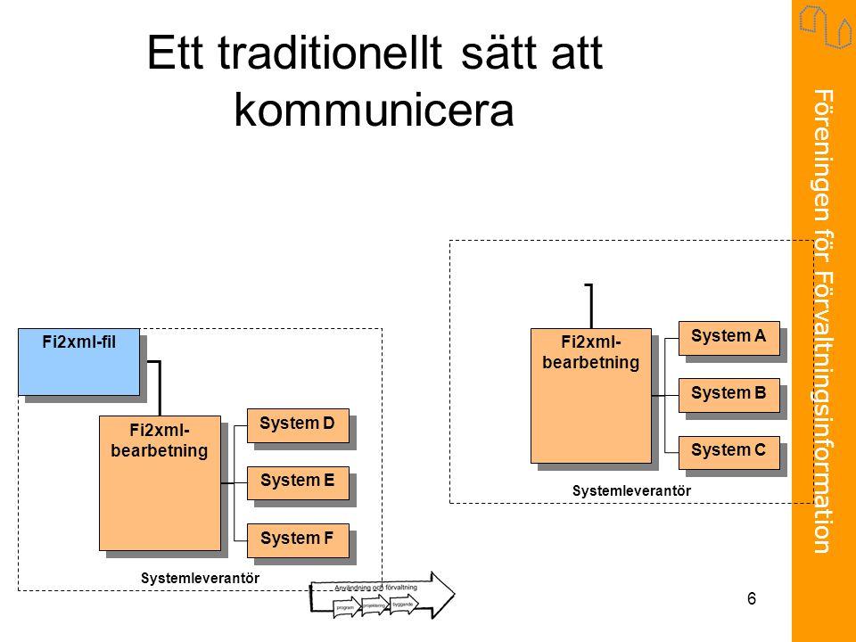 Föreningen för Förvaltningsinformation 6 Ett traditionellt sätt att kommunicera System D System E System F Fi2xml- bearbetning Fi2xml- bearbetning Systemleverantör System A System B System C Fi2xml- bearbetning Fi2xml- bearbetning Fi2xml-fil