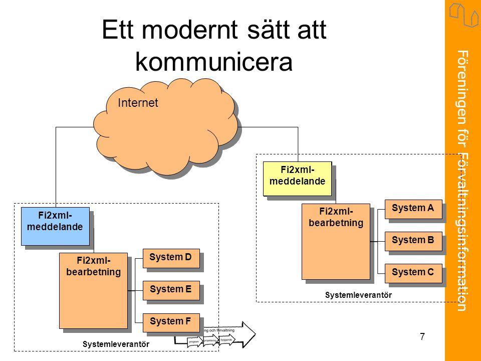 Föreningen för Förvaltningsinformation 7 Ett modernt sätt att kommunicera Internet Fi2xml- meddelande System D System E System F Fi2xml- bearbetning Fi2xml- bearbetning Systemleverantör Fi2xml- meddelande System A System B System C Fi2xml- bearbetning Fi2xml- bearbetning Fi2xml- meddelande