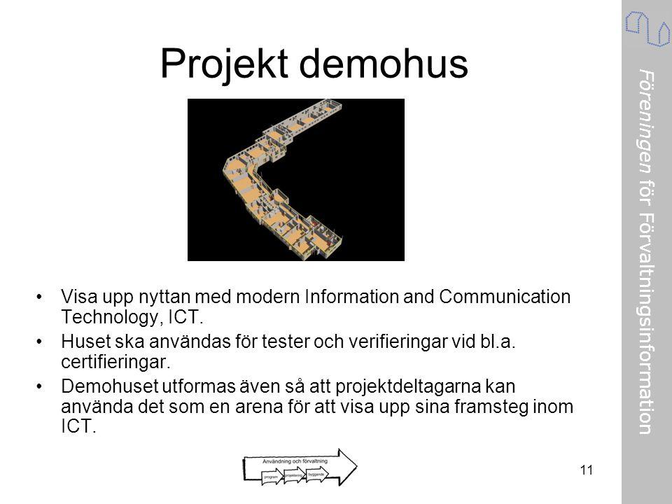 Föreningen för Förvaltningsinformation 11 Projekt demohus •Visa upp nyttan med modern Information and Communication Technology, ICT. •Huset ska använd