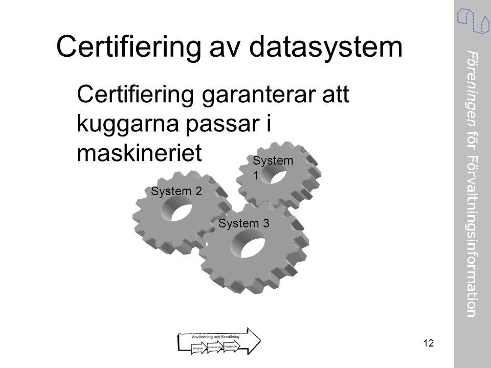 Föreningen för Förvaltningsinformation 12 Certifiering av datasystem System 1 System 2 System 3 Certifiering garanterar att kuggarna passar i maskiner