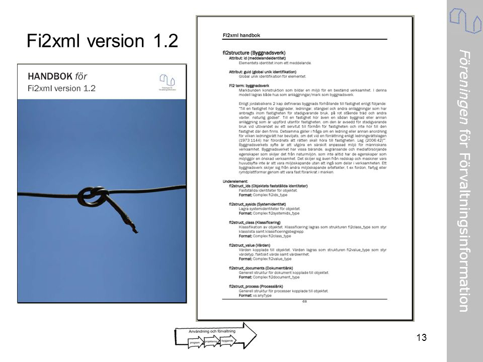 Föreningen för Förvaltningsinformation 13 Fi2xml version 1.2