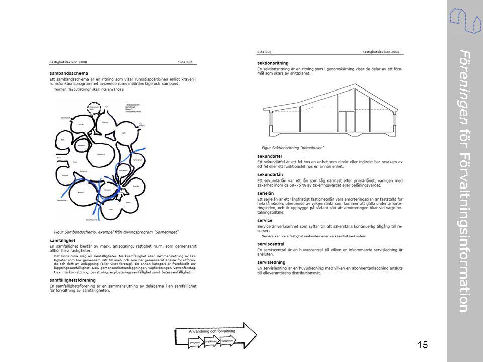 Föreningen för Förvaltningsinformation 15