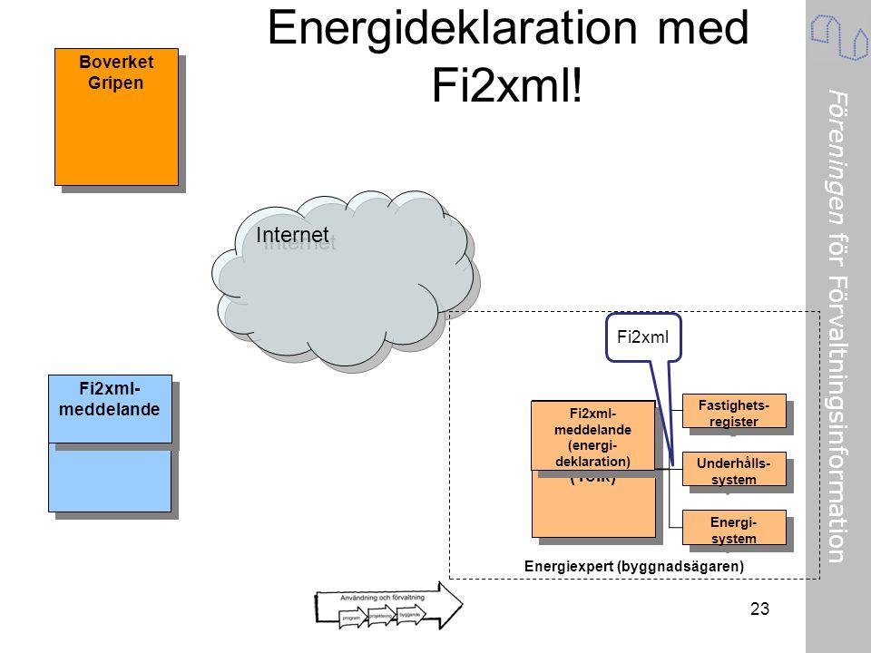 Föreningen för Förvaltningsinformation Energiexpert Fi2 webservice (Tolk) Energiexpert Fi2 webservice (Tolk) Boverket Gripen STEM eNyckeln Fi2xml- med