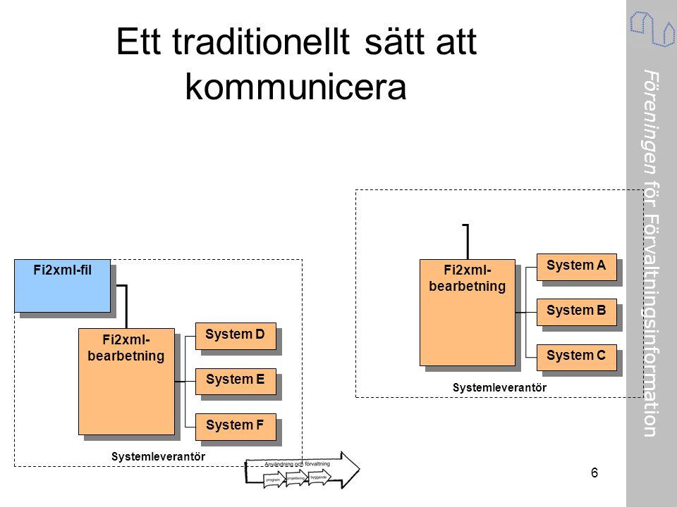 Föreningen för Förvaltningsinformation 6 Ett traditionellt sätt att kommunicera System D System E System F Fi2xml- bearbetning Fi2xml- bearbetning Sys