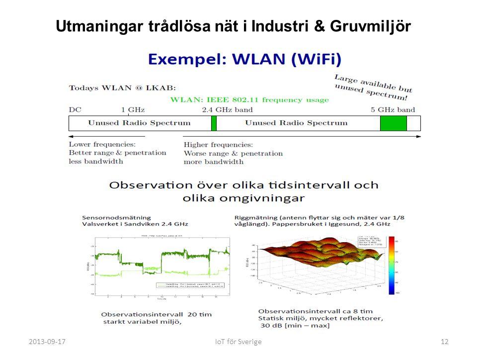 2013-09-17IoT för Sverige12 Utmaningar trådlösa nät i Industri & Gruvmiljör