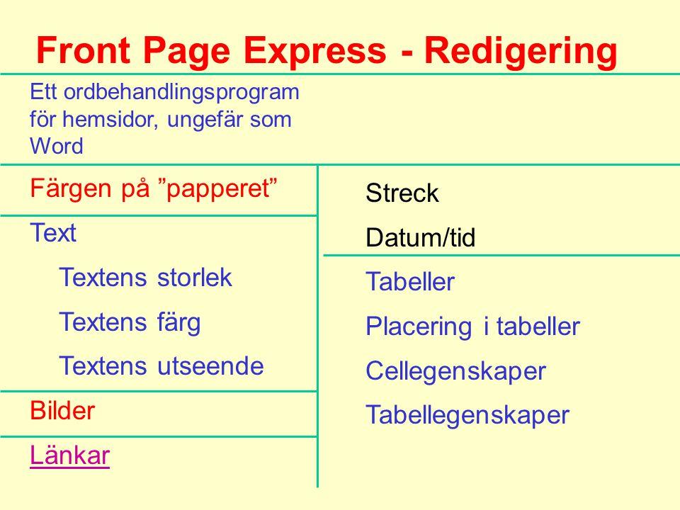 """Front Page Express - Redigering Ett ordbehandlingsprogram för hemsidor, ungefär som Word Färgen på """"papperet"""" Text Textens storlek Textens färg Texten"""