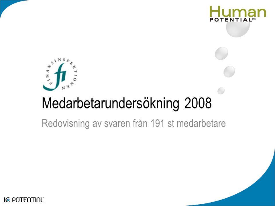 Medarbetarundersökning 2008 Redovisning av svaren från 191 st medarbetare