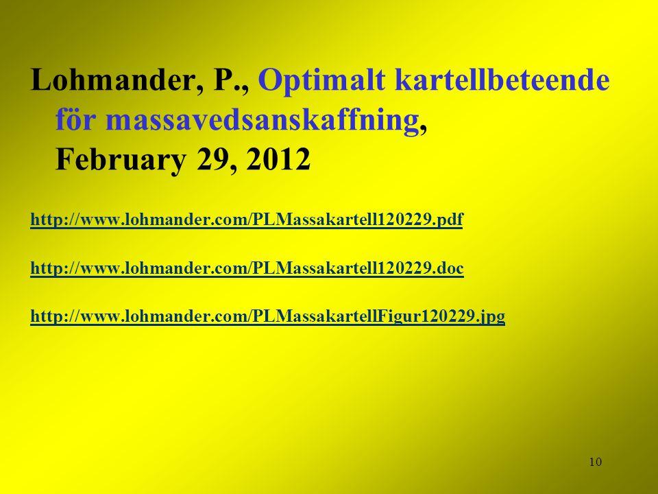 10 Lohmander, P., Optimalt kartellbeteende för massavedsanskaffning, February 29, 2012 http://www.lohmander.com/PLMassakartell120229.pdf http://www.lohmander.com/PLMassakartell120229.doc http://www.lohmander.com/PLMassakartellFigur120229.jpg