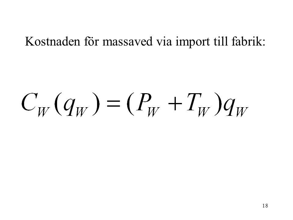 18 Kostnaden för massaved via import till fabrik: