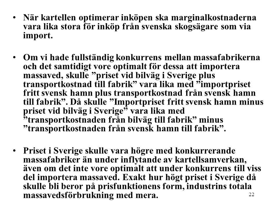 22 •När kartellen optimerar inköpen ska marginalkostnaderna vara lika stora för inköp från svenska skogsägare som via import.