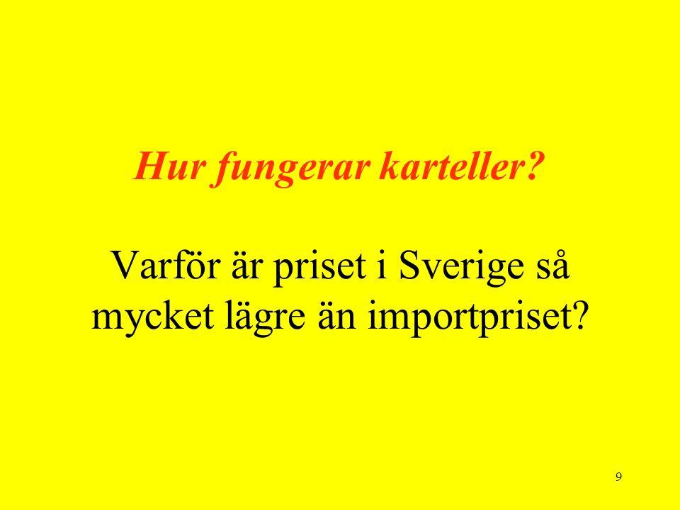 20 När kartellen optimerar inköpen ska marginalkostnaderna vara lika stora för inköp från svenska skogsägare som via import.