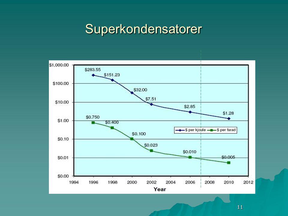11 Superkondensatorer