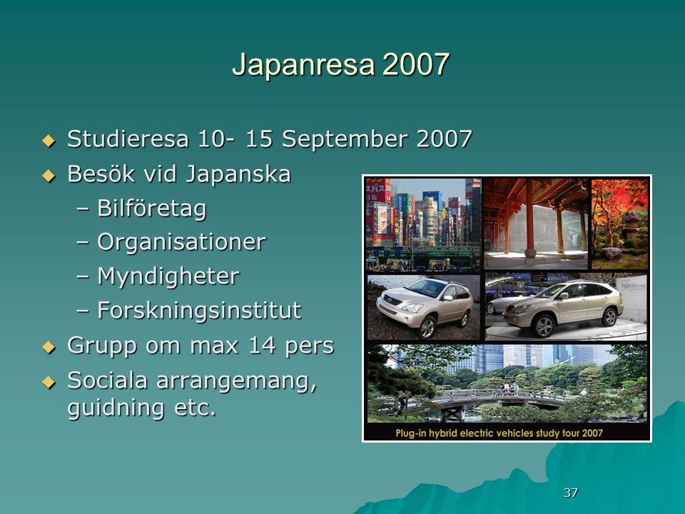 37 Japanresa 2007  Studieresa 10- 15 September 2007  Besök vid Japanska –Bilföretag –Organisationer –Myndigheter –Forskningsinstitut  Grupp om max 14 pers  Sociala arrangemang, guidning etc.