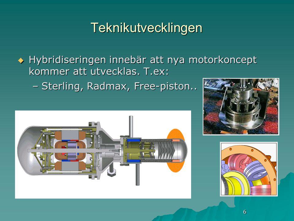 6 Teknikutvecklingen  Hybridiseringen innebär att nya motorkoncept kommer att utvecklas.
