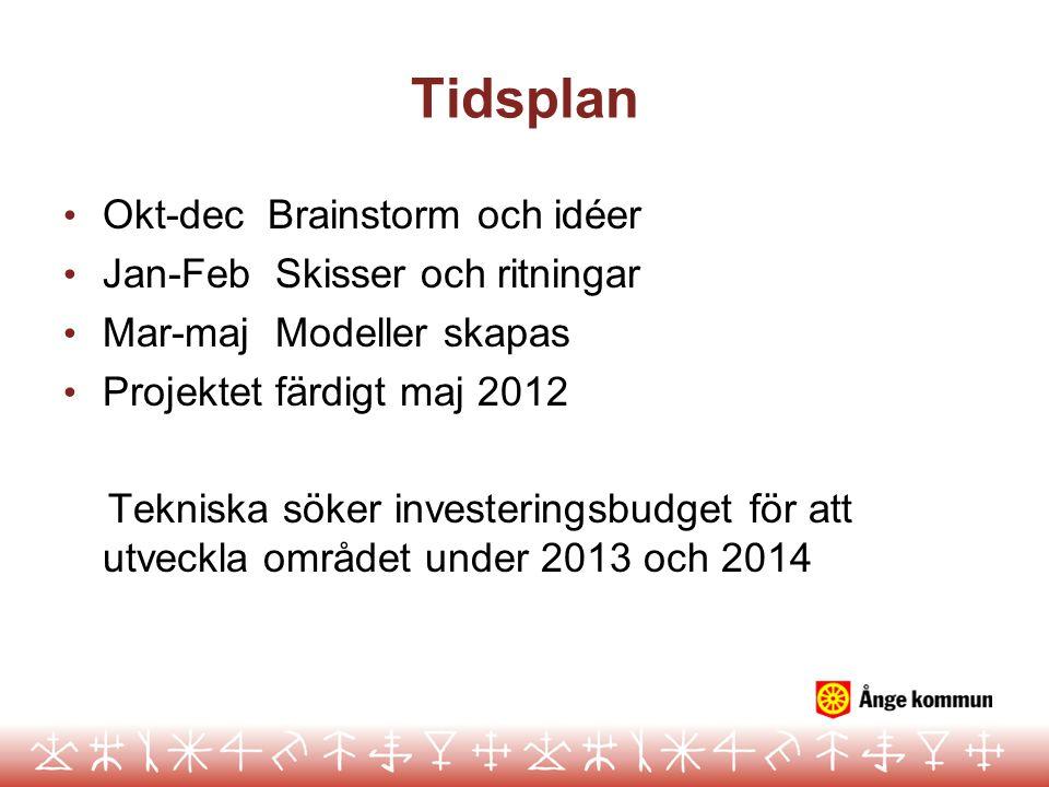 Tidsplan • Okt-dec Brainstorm och idéer • Jan-Feb Skisser och ritningar • Mar-maj Modeller skapas • Projektet färdigt maj 2012 Tekniska söker investeringsbudget för att utveckla området under 2013 och 2014