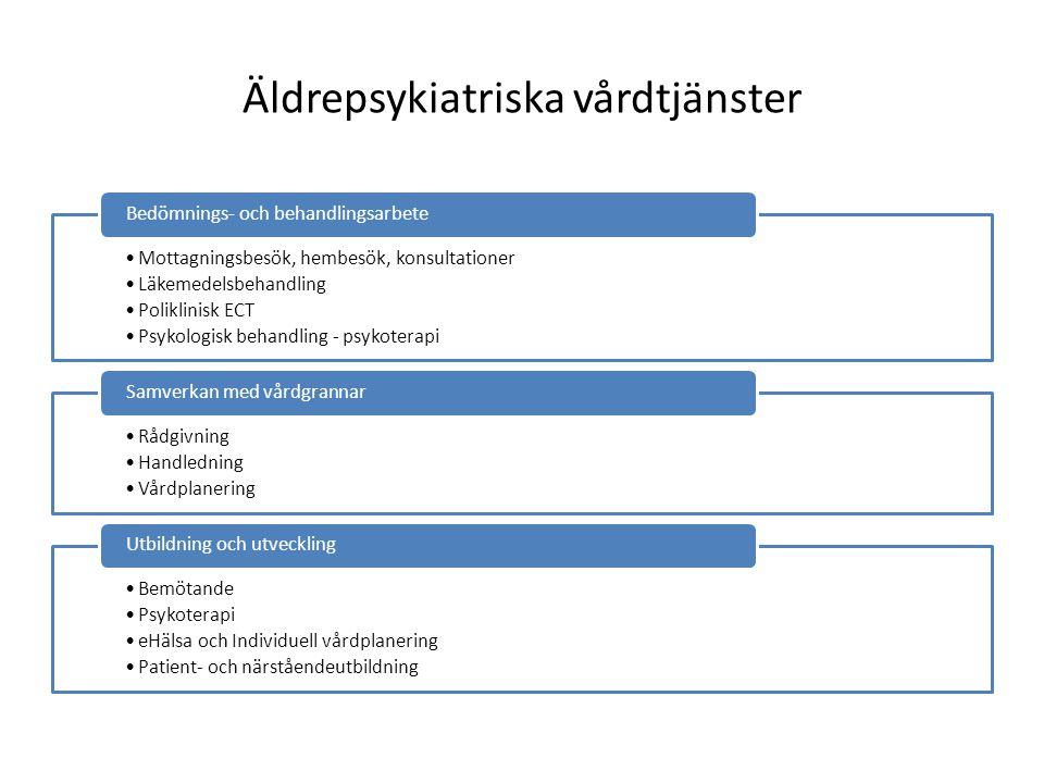 Äldrepsykiatriska vårdtjänster •Mottagningsbesök, hembesök, konsultationer •Läkemedelsbehandling •Poliklinisk ECT •Psykologisk behandling - psykoterap