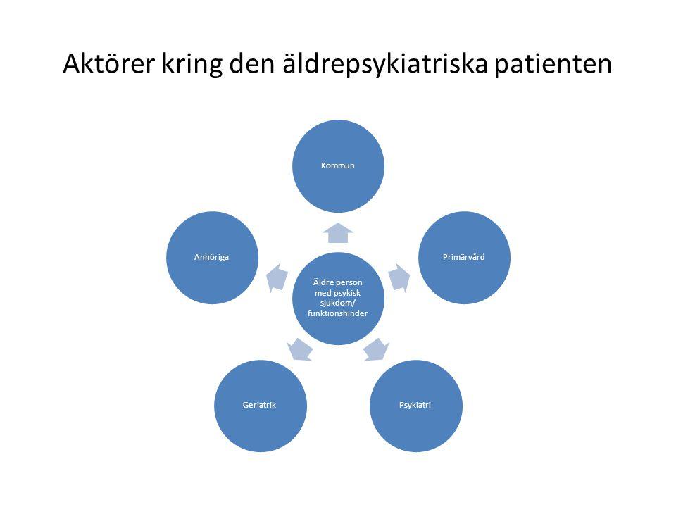 Aktörer kring den äldrepsykiatriska patienten Äldre person med psykisk sjukdom/ funktionshinder KommunPrimärvårdPsykiatriGeriatrikAnhöriga