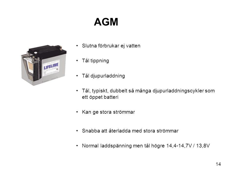 14 AGM •Slutna förbrukar ej vatten •Tål tippning •Tål djupurladdning •Tål, typiskt, dubbelt så många djupurladdningscykler som ett öppet batteri •Kan