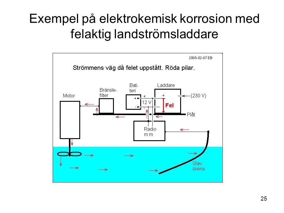 25 Exempel på elektrokemisk korrosion med felaktig landströmsladdare