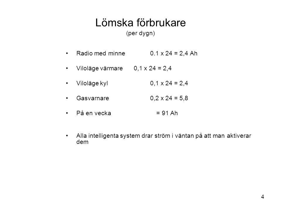 4 Lömska förbrukare (per dygn) •Radio med minne0.1 x 24 = 2,4 Ah •Viloläge värmare 0,1 x 24 = 2,4 •Viloläge kyl0,1 x 24 = 2,4 •Gasvarnare 0,2 x 24 = 5
