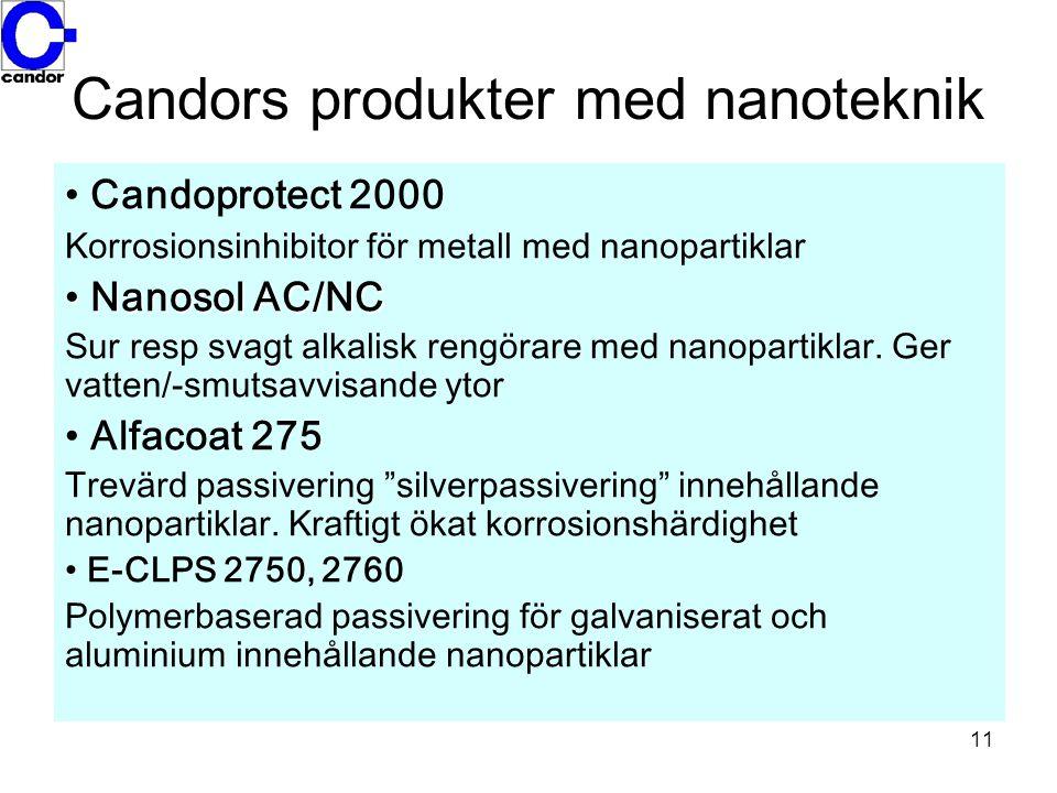 11 Candors produkter med nanoteknik • Candoprotect 2000 Korrosionsinhibitor för metall med nanopartiklar • Nanosol AC/NC Sur resp svagt alkalisk rengö