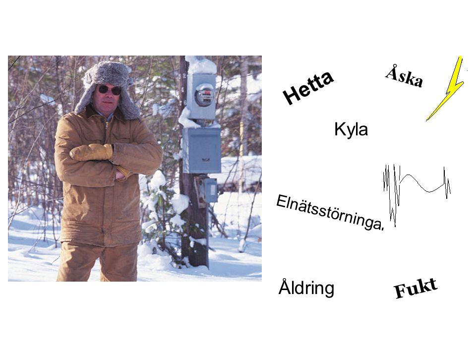 Hetta Kyla Fukt Åska Åldring Elnätsstörningar