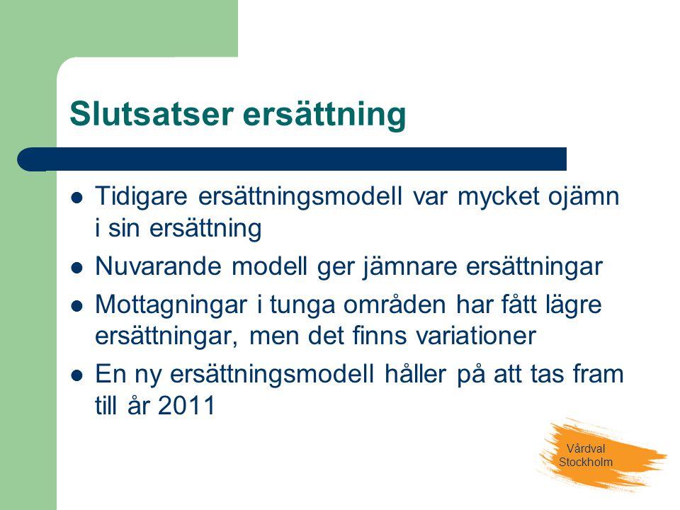 Vårdval Stockholm Slutsatser ersättning  Tidigare ersättningsmodell var mycket ojämn i sin ersättning  Nuvarande modell ger jämnare ersättningar  Mottagningar i tunga områden har fått lägre ersättningar, men det finns variationer  En ny ersättningsmodell håller på att tas fram till år 2011