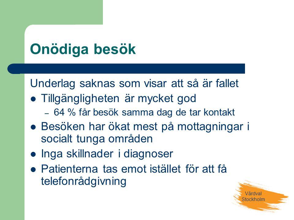 Vårdval Stockholm Onödiga besök Underlag saknas som visar att så är fallet  Tillgängligheten är mycket god – 64 % får besök samma dag de tar kontakt  Besöken har ökat mest på mottagningar i socialt tunga områden  Inga skillnader i diagnoser  Patienterna tas emot istället för att få telefonrådgivning
