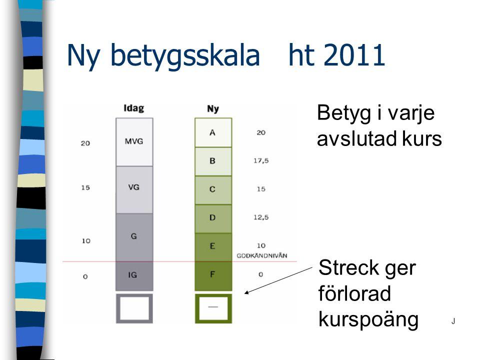 Ny betygsskala ht 2011 Betyg i varje avslutad kurs Streck ger förlorad kurspoäng J