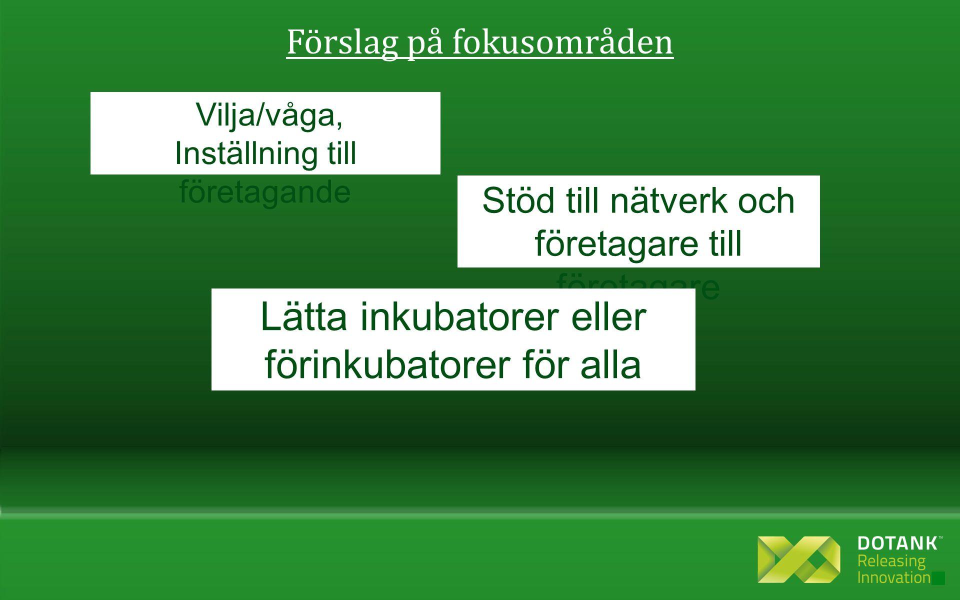 Förslag på fokusområden Vilja/våga, Inställning till företagande Stöd till nätverk och företagare till företagare Lätta inkubatorer eller förinkubatorer för alla