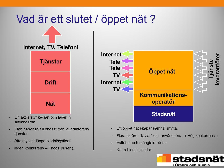 Tjänster Drift Nät Internet, TV, Telefoni -En aktör styr kedjan och låser in användarna. -Man hänvisas till endast den leverantörens tjänster. -Ofta m