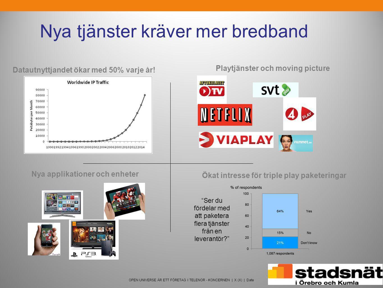 Internet & Telefoni • 1-100 Mbit/s idag…vi migrerar nätet till 1G under höst/vinter 2013 alt våren 2014.
