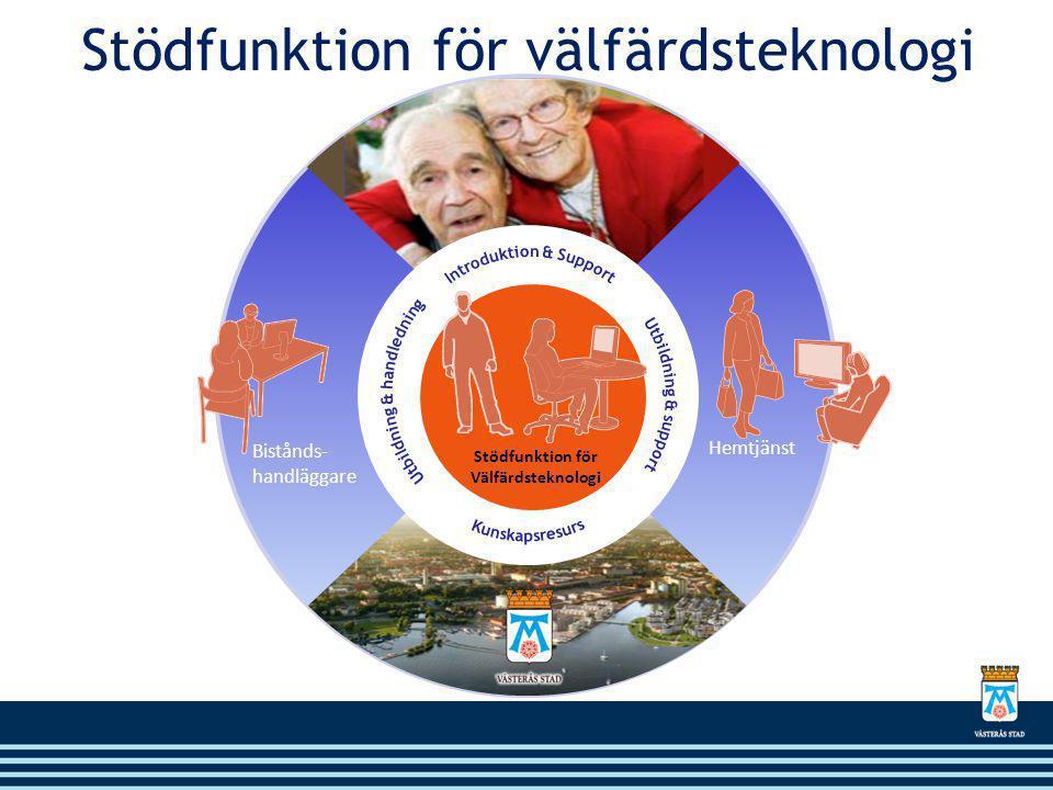 Stödfunktion för Välfärdsteknologi Bistånds- handläggare Hemtjänst Stödfunktion för välfärdsteknologi Stödfunktion för Välfärdsteknologi