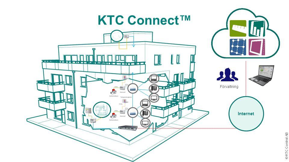 © KTC Control AB KTC Connect™ Internet Förvaltning