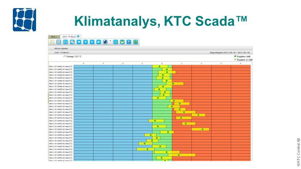 © KTC Control AB Klimatanalys, KTC Scada™