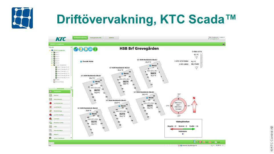 © KTC Control AB KTC Connect™ •Scada, Driftövervakning.