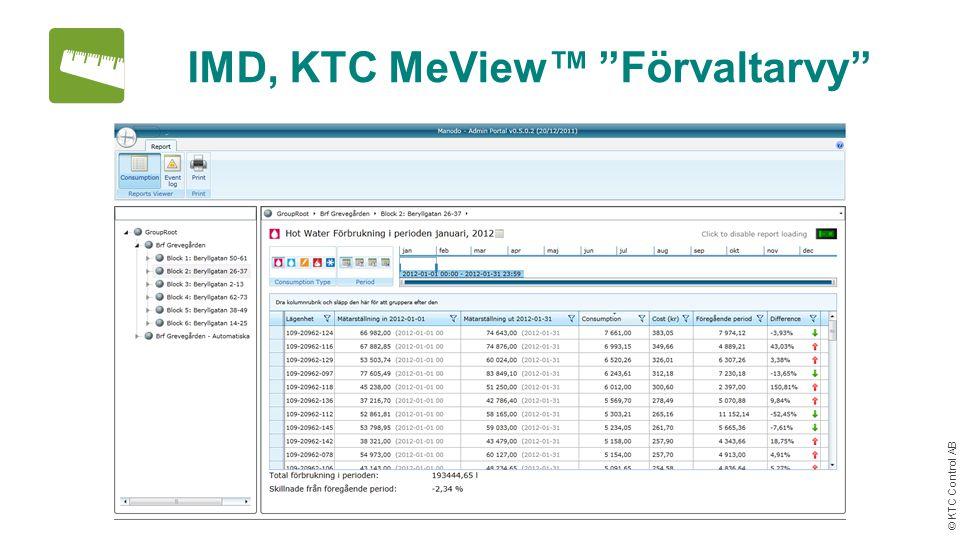 © KTC Control AB IMD, KTC MeView™ Boendevy