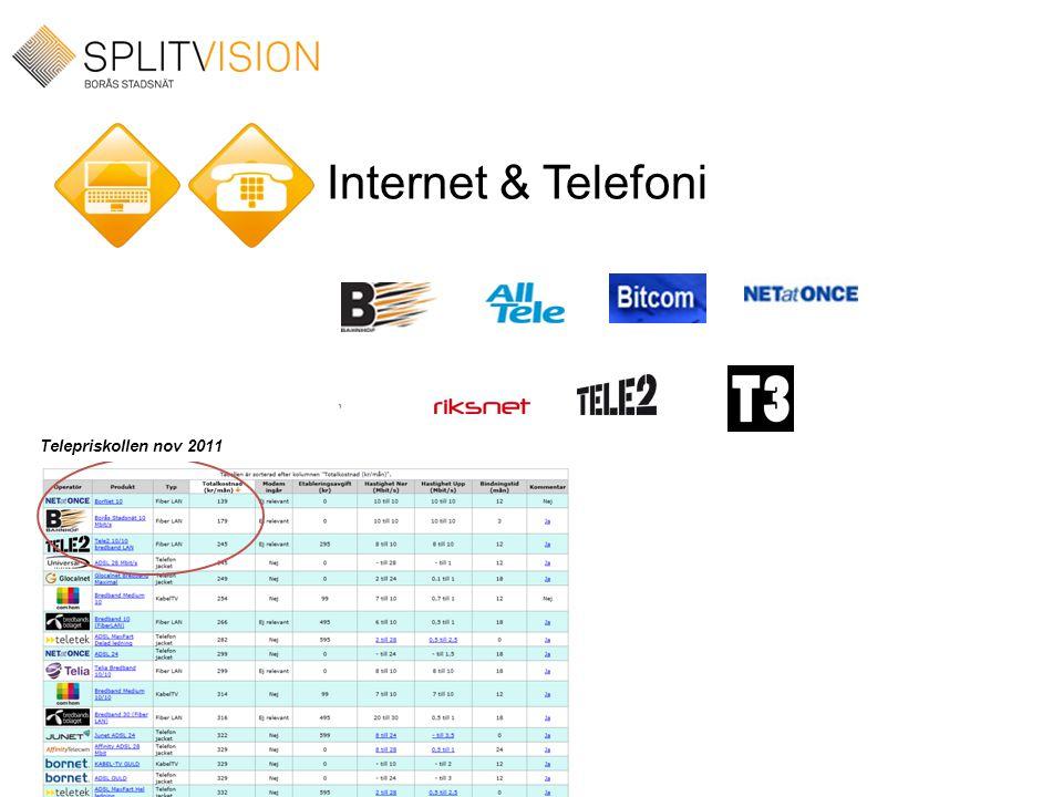 Telepriskollen nov 2011 Internet & Telefoni